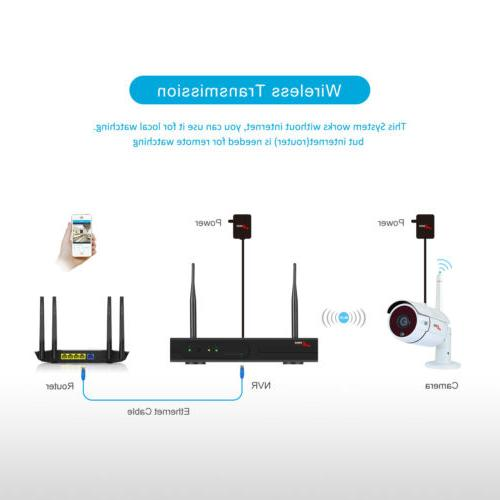 Outdoor Wireless Security Surveillance HD CCTV Home