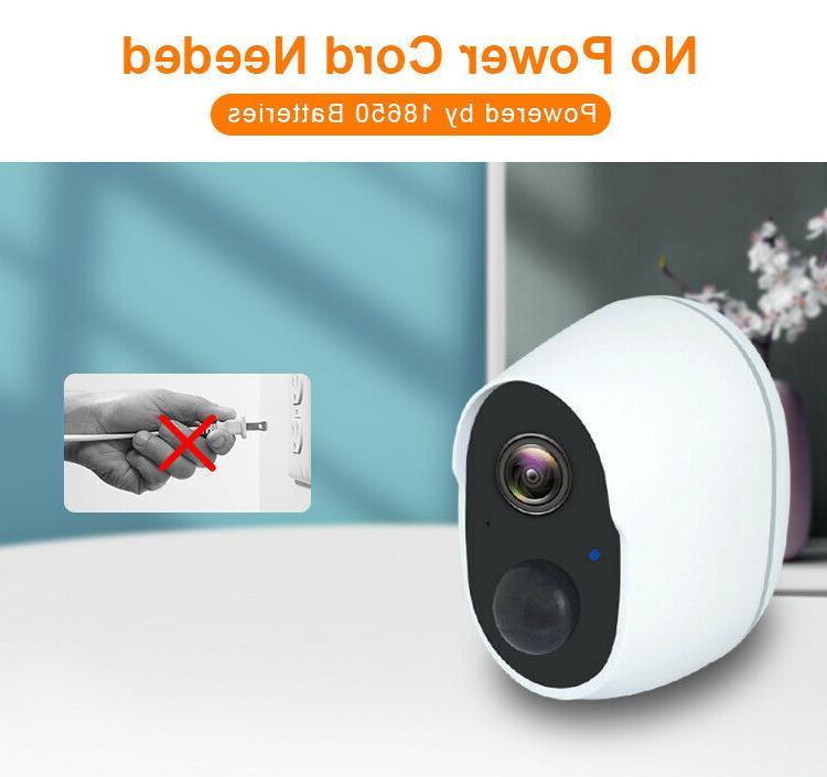 1080P Indoor
